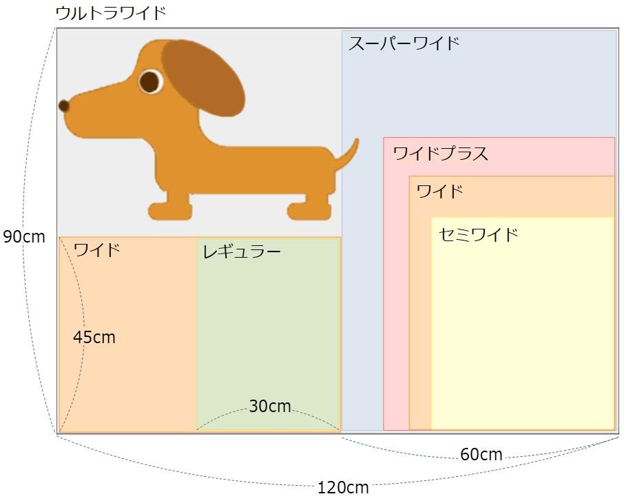 犬 トイレシート サイズ表